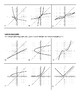 Inverses of Functions