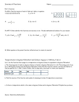 Inverses of Functions Practice Worksheet