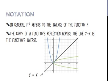Inverses of Functions Slideshow Notes!