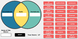 Invertebrate vs. Vertebrate Drag-N-Drop Venn Diagram App
