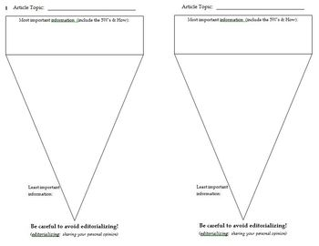 Inverted Pyramid Graphic Organizer for Junior High Journalism