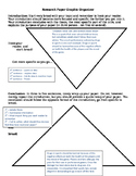 Inverted Pyramid Introduction and Conclusion for Argument Writing