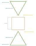 Inverted Triangle Worksheet- Blank
