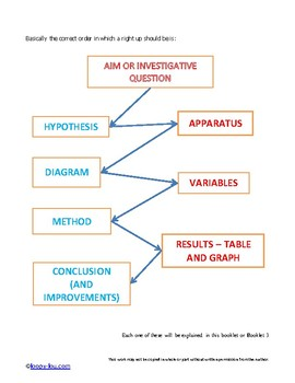 Investigaion Skills - Variables and Methods