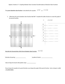 Investigate Absolute Value Transformations