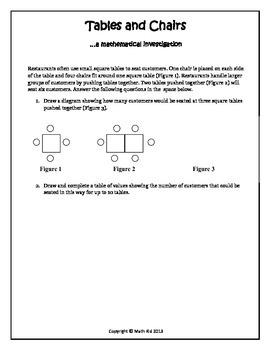 Algebraic Patterns: Investigation