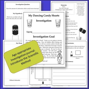 Investigating Dancing Candy Hearts:  A Floating and Sinking Experiment