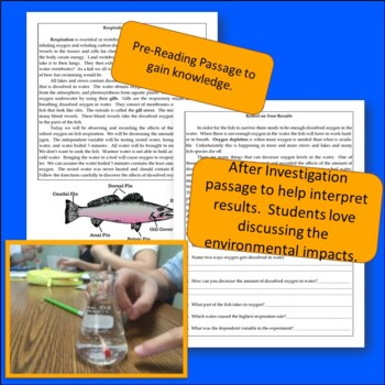 Investigating Dissolved Oxygen on Fish  Respiration for 4th/5th Grade