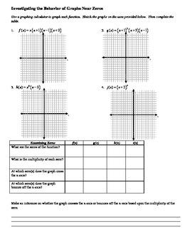 Investigating Graphs Behavior Near Zero
