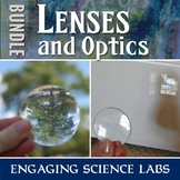 Lenses and Focal Length--Science Experiments on Optics MIN
