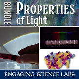 Investigating Rainbows—Science Experiments on Light for Middle School