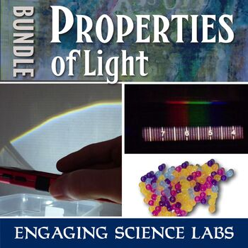 Investigating Rainbows—Science Experiments on Light for Mi