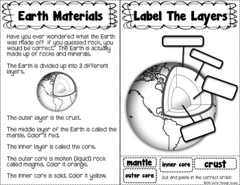 Investigating Rocks and Minerals-An Interactive Notebook Mini Unit