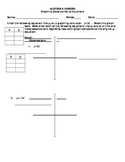 Investigating Shifts of Absolute Value Graphs