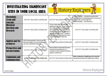 Investigating Significant Sites in Your Local Area (Activity Matrix Pack)