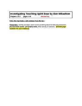 Investigating Touching Spirit Bear