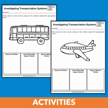 Investigating Transportation Systems - Force, Friction, and Motion