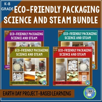 The Solubility of Packaging Materials:  Exploring their Environmental Impact