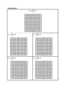 Investigation: Graphing Inequalities in Two Variables