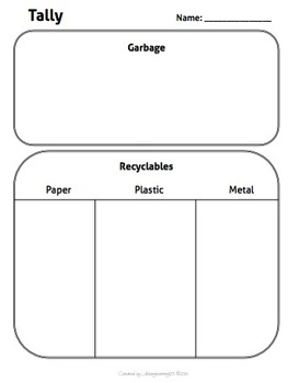 Investigation Litterbug: graphing garbage research lesson