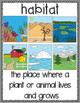 Habitat Vocabulary Word Posters