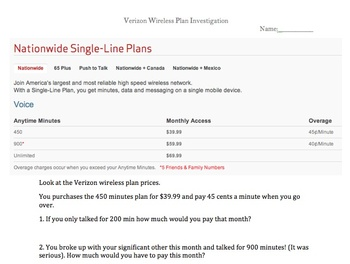 Investigation on writing equations for cell phone plan prices