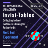Invisi-Tables! Indirect Evidence Analog for Gold Foil Experiment (Nucleus) Fun!