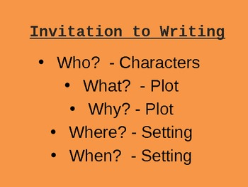 Invitation To Writing