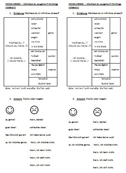 Invitations and excuses / modal verbs