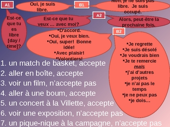 Invitations in French Speaking activity