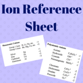 Ion Reference Sheet