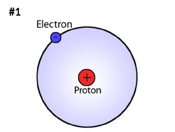 Ion or Not? (Identification Activity)