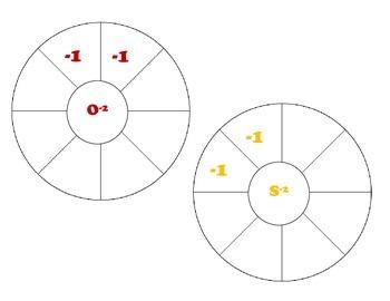 Ionic Bonding Basics Game
