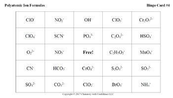 Ionic Bonding Unit - CURRICULUM BUNDLE