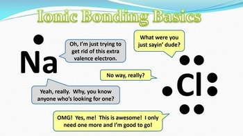 Ionic Bonding Introduction PowerPoint Comic (NaCl)