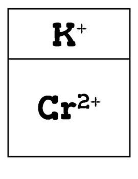 Ionic Bonding Manipulatives Sized for White Board with Polyatomic & Multivalent