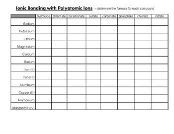 Ionic Bonding Practice Grids