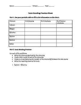Ionic Bonding Practice Sheet