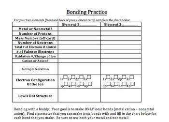 Ionic Bonding Practice Worksheet