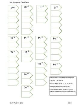 Ionic Bonding Puzzle Pieces