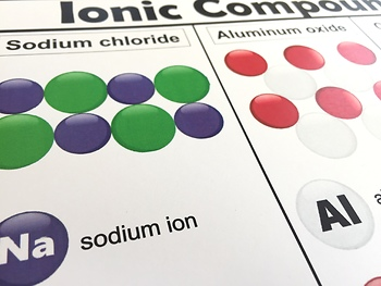 Ionic Bonding and Ionic Compound Student Blended Learning Stations
