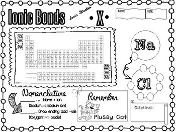 Ionic Bonds Doodle Notes & Polyatomic Ion Chart (3 pages!)