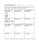 Ionic Bonds Practice Worksheet