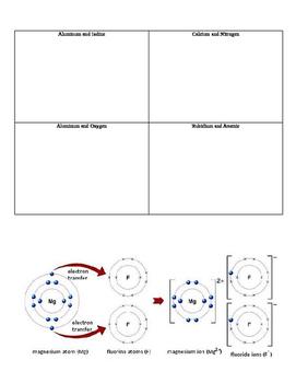 Ionic Bonds Worksheet
