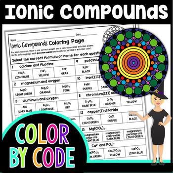 Ionic Compound Formulas Coloring Page