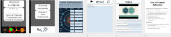 Ionic Compounds - Digital Interactive Notebook Pages
