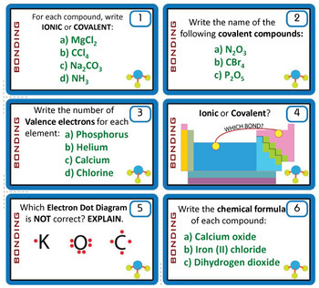 Ionic & Covalent Bonding~ 28 Chemistry Task Cards~