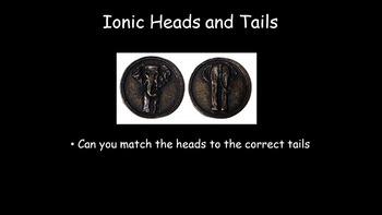 Ionic Formula