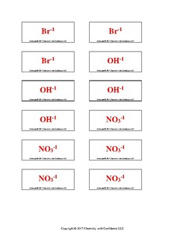 Ionic Formula Activity