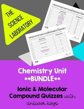 Ionic & Molecular Compound Quizzes **BUNDLE**